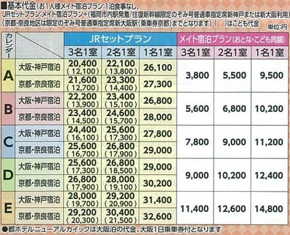 福岡で新幹線チケット、各種 ...