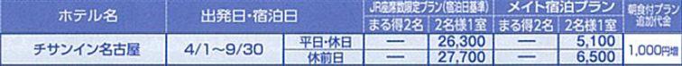 チサンイン名古屋